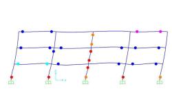 تحلیل استاتیکی غیر خطی یا پوش آور در sap